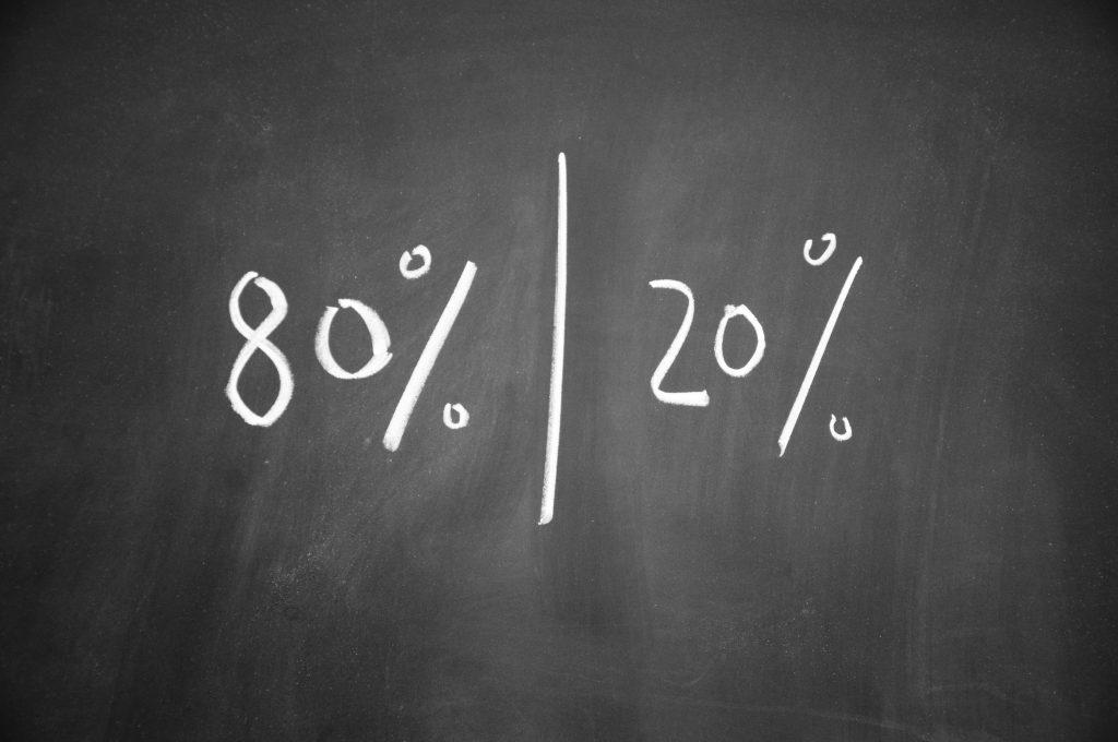 20% minder eten helpte je afvallen
